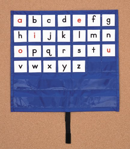 Making Words Mat Pocket Chart - Making Charts