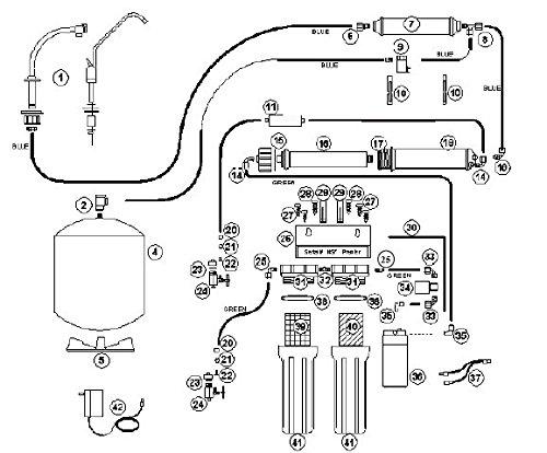 Watts Premier 0950045 ZeroWaste - Components Diagram