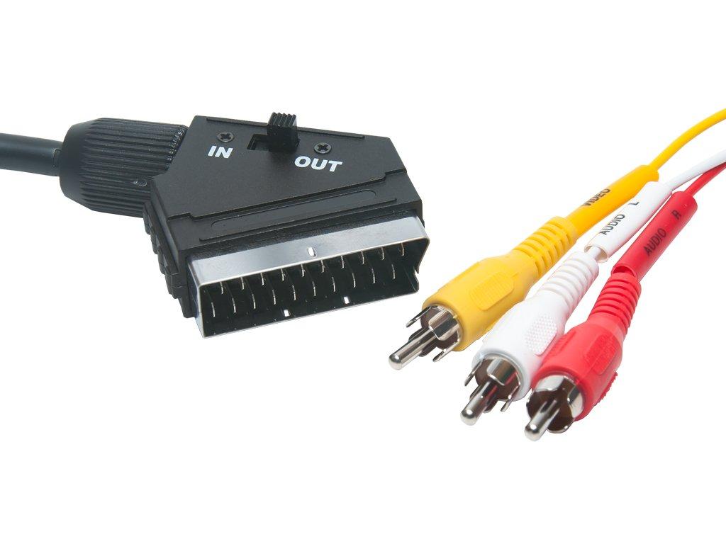 Avalva 1093-I Cable Euro product image