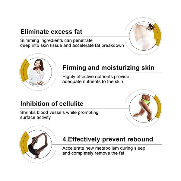 MQ Anti Cellulite Cream 250g Anti Aging Body Treatment Body Slimming Firming Cream Fat Burner Hot Cream New Year Gift for Tightening Skin Body Shaper 51bX moIbTL