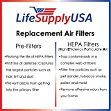 Aftermarket HEPA Filter with 4 Pre-Carbon Filters