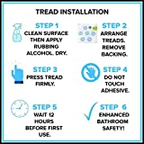 SlipX Solutions Adhesive Non-Slip Safety Treads for