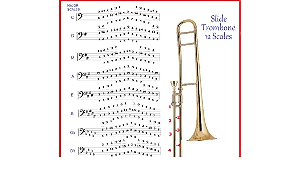 Amazon com: LEAD SLIDE TROMBONE 12 SCALES CHART: Musical Instruments