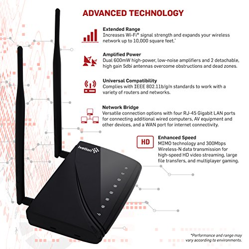 Internet WIFI Booster High Power Wireless-N 600mW Range Extender Wi Fi Wireless Repeater With MIMO Technology Increases Internet Range Strength & Coverage Of Wireless Signals Up To 10,000 SF by Ivation (Image #1)
