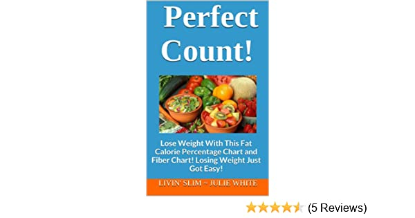 Perfect Count Lose Weight With This Fat Calorie Percentage Chart