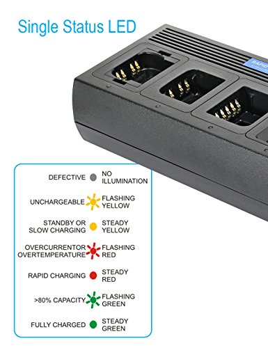 Multi Unit Rapid Charger for Motorola Radio XPR7550 XPR7350 XPR6580 XPR6550 XPR6350 XPR3300 XPR3500 APX 4000, Temperature Manage, Tri-Chemistry,XPR 7550 7350 6580 6550 6350 3300 3500 Six Gang Charger by Commountain (Image #4)