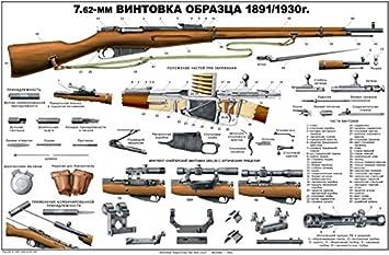 amazon com soviet mosin nagant rifle military poster 35x23 rh amazon com mosin nagant m44 parts diagram mosin nagant exploded diagram