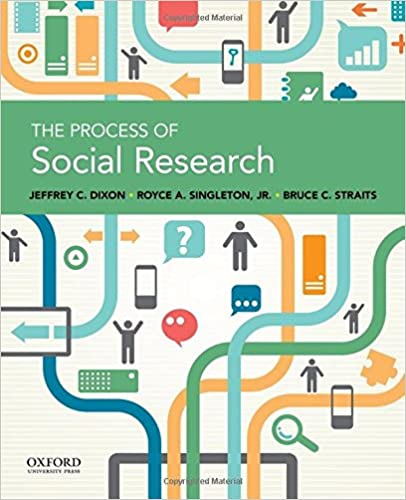 The process of social research jeffrey c dixon royce a singleton the process of social research 1st edition fandeluxe Gallery