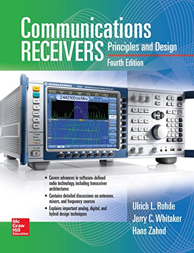 Communications Receivers, Fourth (Communication Software)