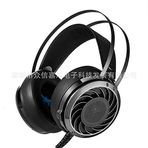 Gaming Headset,M160 Over-Ear Headphone,Stereo Noise