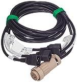4.3, 230V, Dual 32A Iec 309 P+n+g / 16A Iec 320-C20 Line Cord