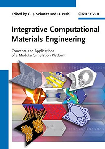 Integrative Computational Materials Engineering: Concepts and Applications of a Modular Simulation Platform