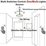 Wsdcam Wireless Light Switch and Receiver Kit