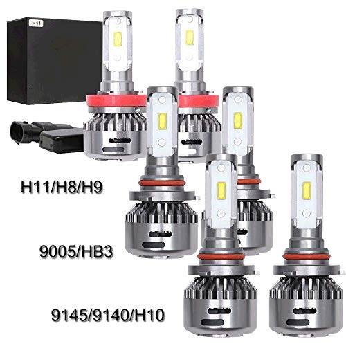 48 Volt Led Light Bulbs in US - 8
