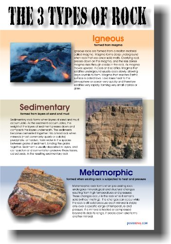 The 3 Types of Rock - Classroom Geology Science Poster