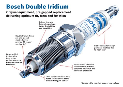 Bosch Automotive 9661 Double Iridium OE Replacement Spark Plug Up to 4X Longer Life (4 Pk) Chrysler: Pacifica, Town & Country, Voyager, Dodge Grand Caravan, Jeep Wrangler, Volkswagen Routan, 4 Pack