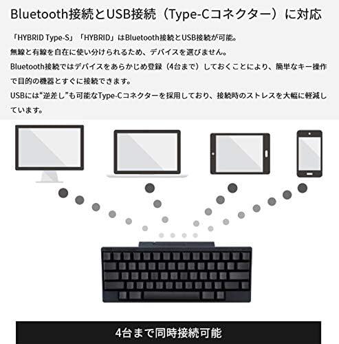 S Hhkb hybrid type Keyboards