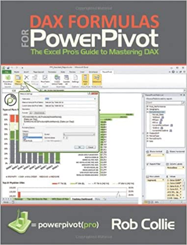 DAX Formulas for PowerPivot: A Simple Guide to the Excel