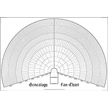 A2 Circle Family Tree Chart Family History // Genealogy Chart