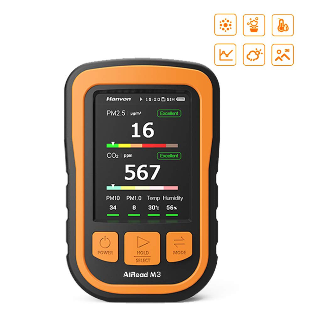 AiRead M3 Industrial Grade Real-Time Air Quality Monitor, PM 2.5/CO2/Temp/Hum Multi Tester High Accuracy Laser Sensor Indoor Air Composition Detector Meter Reader