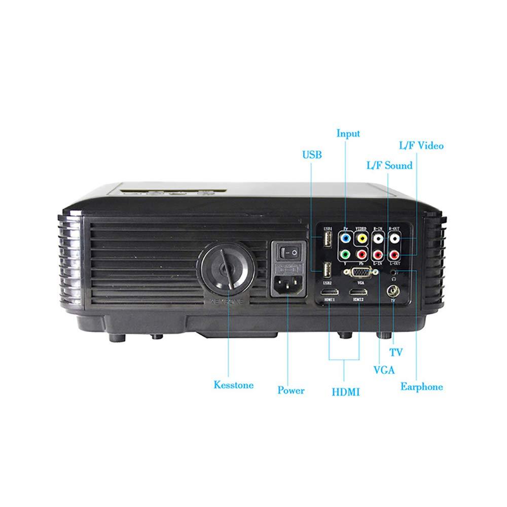 XWEM Proyector Casero LED, Proyector Pico De 3000 Lúmenes ANSI ...