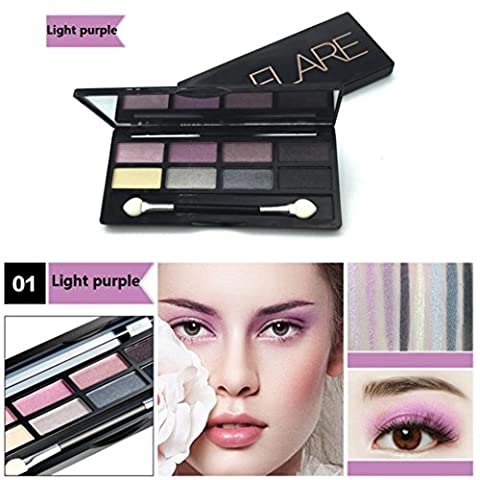 NOMENI Girl Eye Shadow,Perfect Palette,A Mix of Shimmer and Matte Shadows,8 Colors Eyeshadow Cosmetics Palette for Home and Professional Use (Light - Stardust Mix