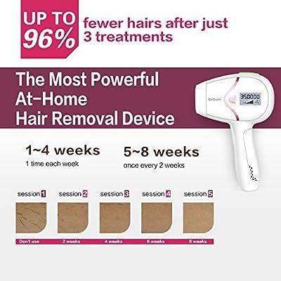 BoSidin Facial & Body Permanent Hair Removal for Women