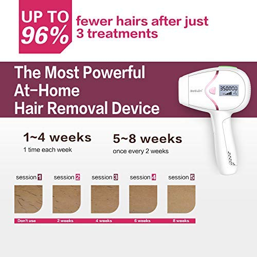 Buy laser for hair removal