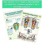 NATARIFITNESS..COM  51bgfbE3xrL._SS150_ (New) TheraFlow Foot Massager Roller. Plantar Fasciitis, Trigger Point Therapy - Acupressure Reflexology Tool for Foot…