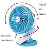 SkyGenius Clip Fan