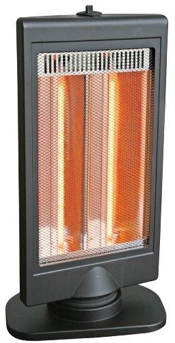 Flat Slimline Panel (Comfort Zone Flat Panel Halogen Heater CZHTV9)