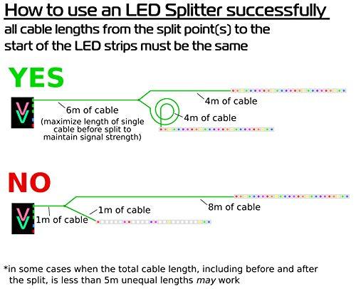 ViVi Music LED Splitter Cables 1-to-2 (3-Pack)