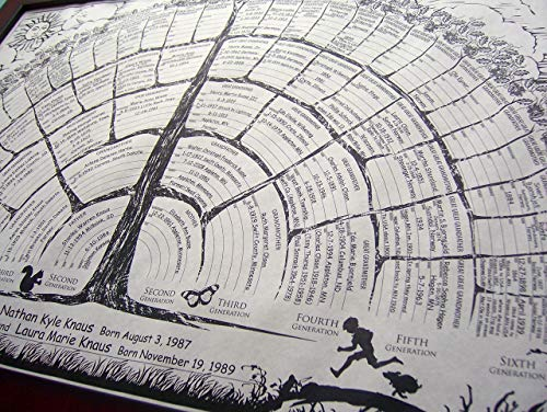 Family tree chart 2-per-order blank posters to be personalized w/genealogy, gifts for baby, men, women, grandparents…