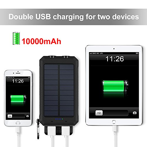 Review Solar Charger, BESWILL 10000MAH