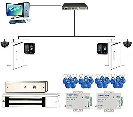 2 Puertas Bio Fingerprint / RFID Sistema de Control de Acceso y 600LBS Electromagnético Sensor de