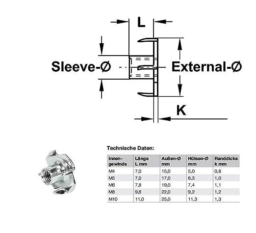 25 St/ück Eindrehmuffen Holz zum Eindr/ücken Stahl verzinkt Gewinde-Einsatz mit Innen-Gewinde M5 x 7,0 mm Gedotec Einschlaggewinde M/öbelverbinder Metall Einschraubmutter mit 4 Einschlagspitzen