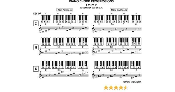 Piano Chord Progressions: I-vi-IV-V In Common Major Keys (Music ...