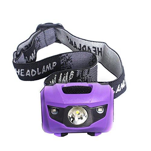 Unigear Headlamp Headlight Flashlights Camping