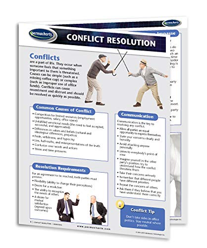 Conflict Resolution Guide - Productivity Quick Reference Guide by Permacharts