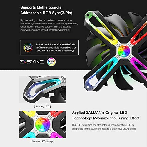 140mm Zalman CNPS 20x CPU Cooler with 4D Patented Corrugated Fin Design RGB SYNC for Intel /& AMD