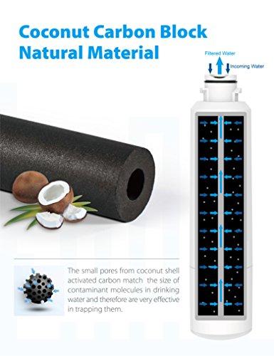 3-Pack-Waterdrop-DA29-00020B-Replacement-for-Samsung-DA29-00020B-DA29-00020A-HAF-CINEXP-46-9101-Refrigerator-Water-Filter