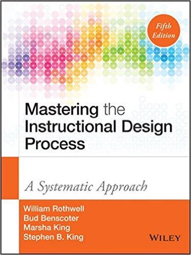 MASTERING INSTRUCT.DESIGN PROCESS