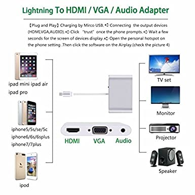 Lightning to HDMI VGA Audio Adapter-Converter Cable-Plug and Play 3-in-1 on