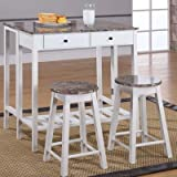Kitchen Bar for Small Spaces InRoom Designs Breakfast Pub Table Set