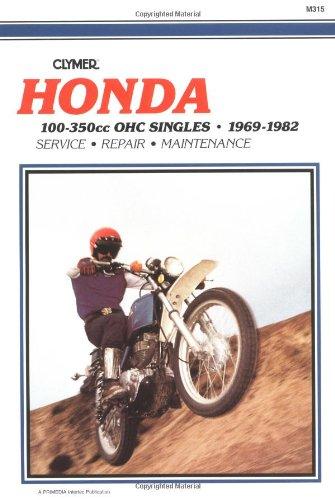 Parts For Honda Motorcycles - 2