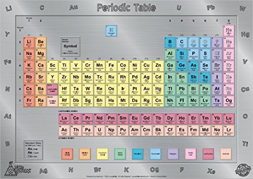 Little Wigwam Periodic Table Chart -