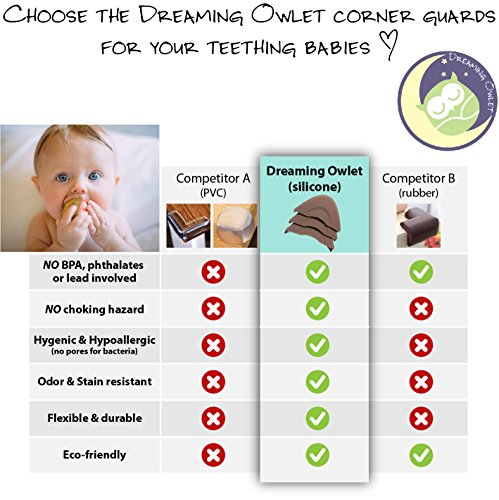 Baby Proofing Silicone Soft Corner Guards [8 Pack] Dreaming Owlet | Sharp Corner Cover for Baby/Child Safety | Furniture/Table Corner Protectors | Child Proof Corner Bumpers | Choke-free | Self-stick by Dreaming Owlet (Image #2)