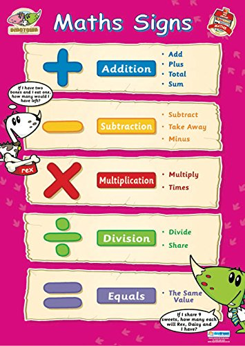 C1 Education Charts by Daydream Education 100 Square Gloss Paper Measuring 485mm /× 648mm | Children/'s Learning for The Classroom Early Years /& Primary School Posters