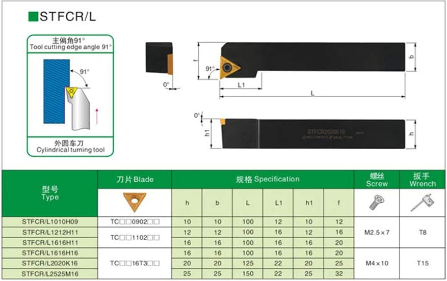 Gaobey 91/°STFCR 2020K16 Index External Lathe Turning Holder For TCMT inserts