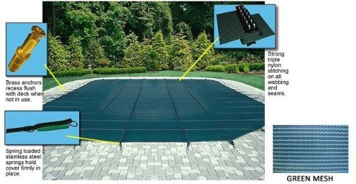 Arctic Armor Mesh Rectangular Safety Cover for 16ft x 32ft In-Ground Pools with 12-Year Warranty Color: Green (WS330G)